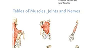 Sobotta Tables of Muscles Joints and Nerves 2nd Edition